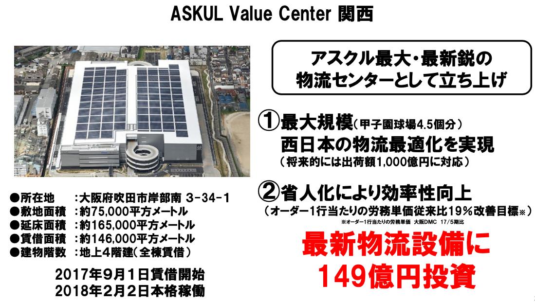 ASKUL Value Center 関西